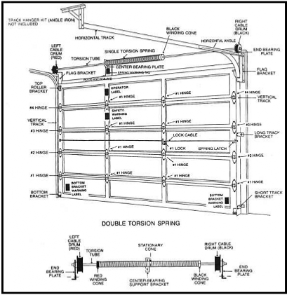 Click to enlarge - Garage door parts